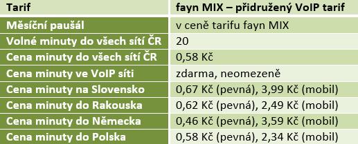 f2m datování